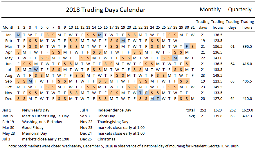 stock market trading day calendar for 2018